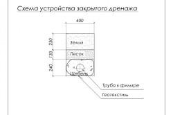 Схема устройства закрытого дренажа.