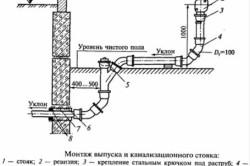 Монтаж выпуска канализационного стояка