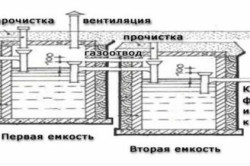 Схема кирпичного септика