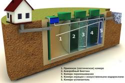 Схема монтажа автономной канализации.
