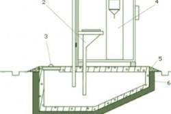 Схема биотуалета