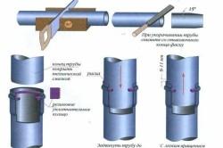 Схема монтажа канализационных труб