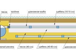 Схема фильтрационной площадки