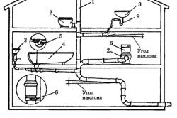 Схема канализации двухэтажного дома