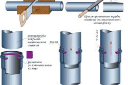 Схема монтажа канализационной трубы с раструбом