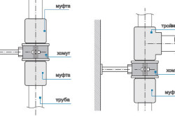 Схема монтажа полипропиленовых трубопроводов