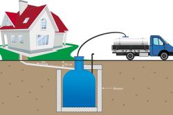 Схема очистки герметичной выгребной ямы