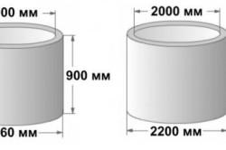 Схема основных размеров бетонных колец