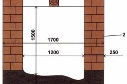 Схема размеров выгребной ямы