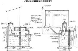 Схема септика из кирпича