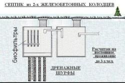Схема септика из 2-х железобетонных колец