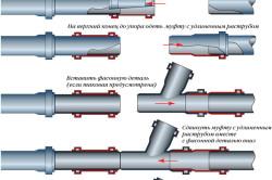 Схема соединения пластиковых труб канализации