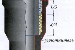 Схема соединения стальных труб
