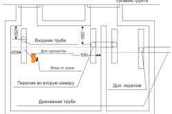 Схема устройства монолитного септика
