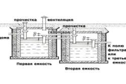 Схема устройство самодельного септика