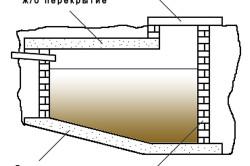 Устройство выгребной ямы с бетонным дном