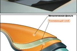 Схема строения герметизирующих лент