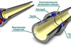 Схема канализационных труб.