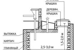 Типовая конструкция выгребной ямы