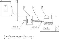 Система канализации для дачи