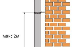 Монтаж водосточной системы прямоугольного сечения.