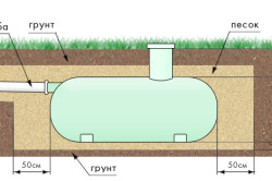 Схема подземного монтажа накопительной емкости