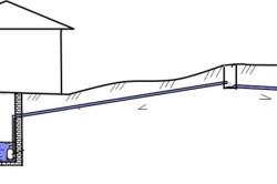 Схема прокладки напорного канализационного трубопровода.