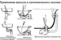 Схема устранения засора с помощью вантуза и сантехнического тросика.