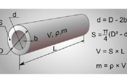 Формула расчета веса трубы