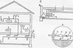 Схема питьевого водопровода