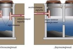 Рис2. Схема однокамерного септика и его двухкамерного аналога.