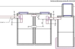 Схема двухсекционного септика.