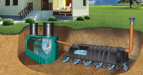 Суть местной канализации заключается в том, что сточные воды из дома попадают в септик, а затем проходят фильтрацию.