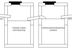Схема септика для душа и туалета.