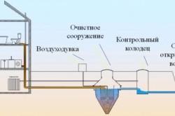 В зависимости от количества используемой воды необходимо определить необходимо количество стоков.