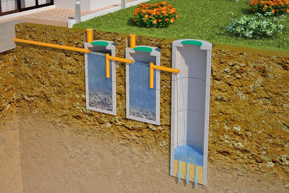 Сооружение для накопления и отстаивания сточных вод.
