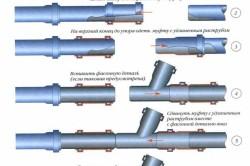 Схема соединения полипропиленовых труб канализации.