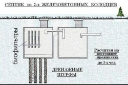Схема устройства септика из железобетонных колец