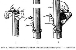 Схема чугунных канализационных труб.