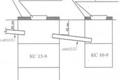 Устройство переливной выгребной ямы из бетонных колец