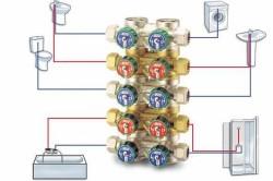 Распределительный узел (коллектор) систем холодного и горячего водоснабжения