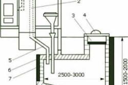 Схема дачного туалета по типу люфт - клозет.
