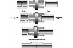 Правильная сварка полипропиленовых труб