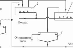 Схема установки для биологической очистки сточных вод