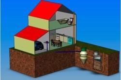 Общая схема дома и септика.