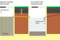 Схема септика с аэрацией.