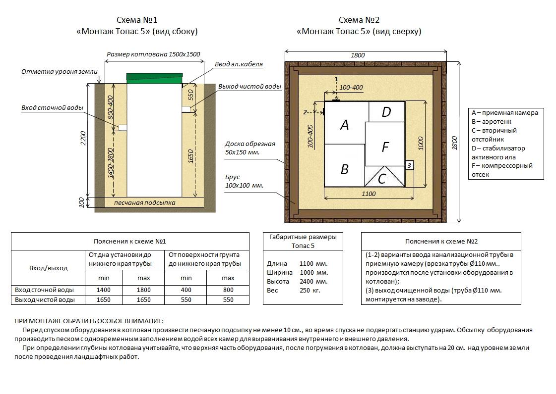 Схема монтажа системы Топас и рекомендации по установке