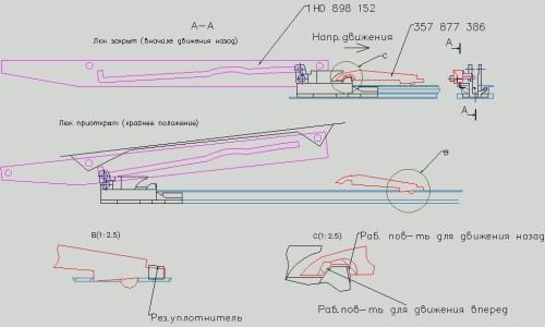 Схема устройства люка в автомобиль