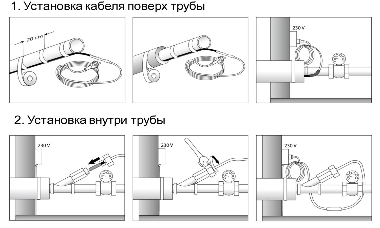 Монтаж обогревателя для труб